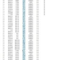新闻源13